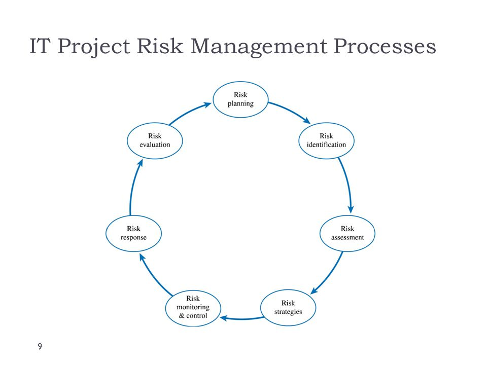 Risk Planning  Requires firm commitment by all stakeholders to a RM approach  Assures adequate resources are in place to plan properly for and manage the various risks of the IT project  Stakeholders also must be committed to the process  Focuses on preparation  Systematic preparation and planning can help minimize adverse effects on the project while taking advantage of opprotunities as they arise 10