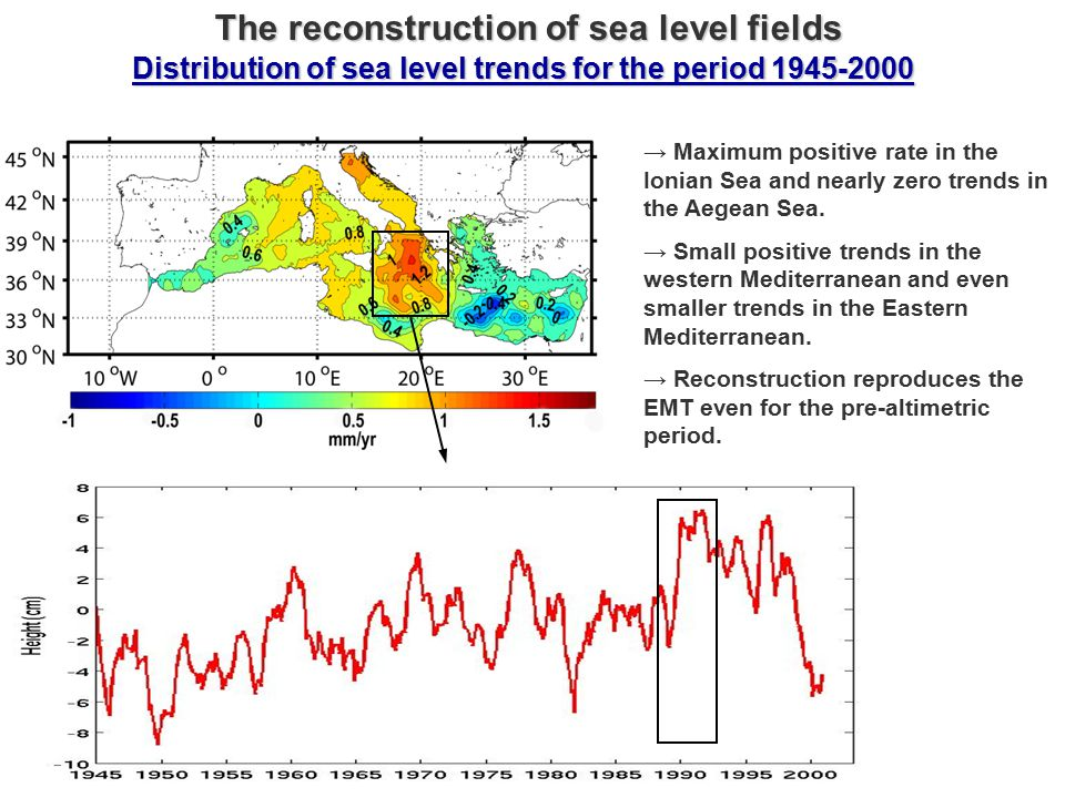 Distribution of sea level trends for the period 1945-2000 → Maximum positive rate in the Ionian Sea and nearly zero trends in the Aegean Sea. → Small