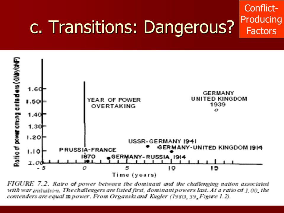 c. Transitions: Dangerous? Conflict- Producing Factors