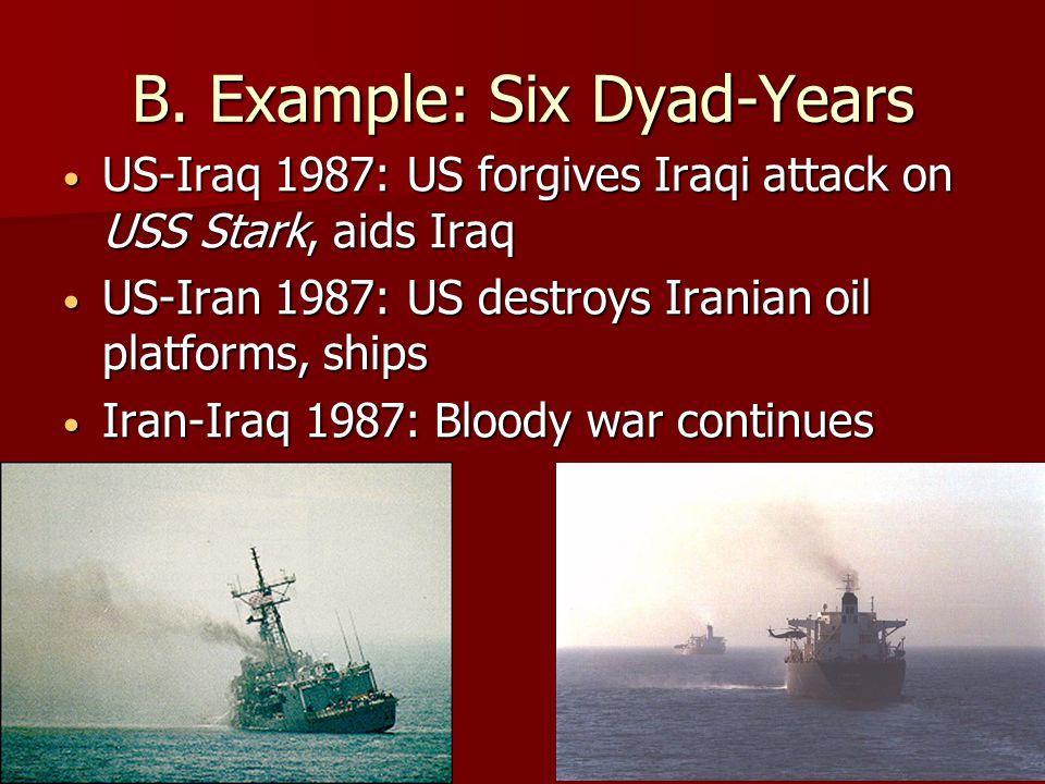B. Example: Six Dyad-Years US-Iraq 1987: US forgives Iraqi attack on USS Stark, aids Iraq US-Iraq 1987: US forgives Iraqi attack on USS Stark, aids Ir