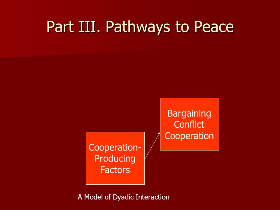 Part III. Pathways to Peace Bargaining Conflict Cooperation Cooperation- Producing Factors A Model of Dyadic Interaction