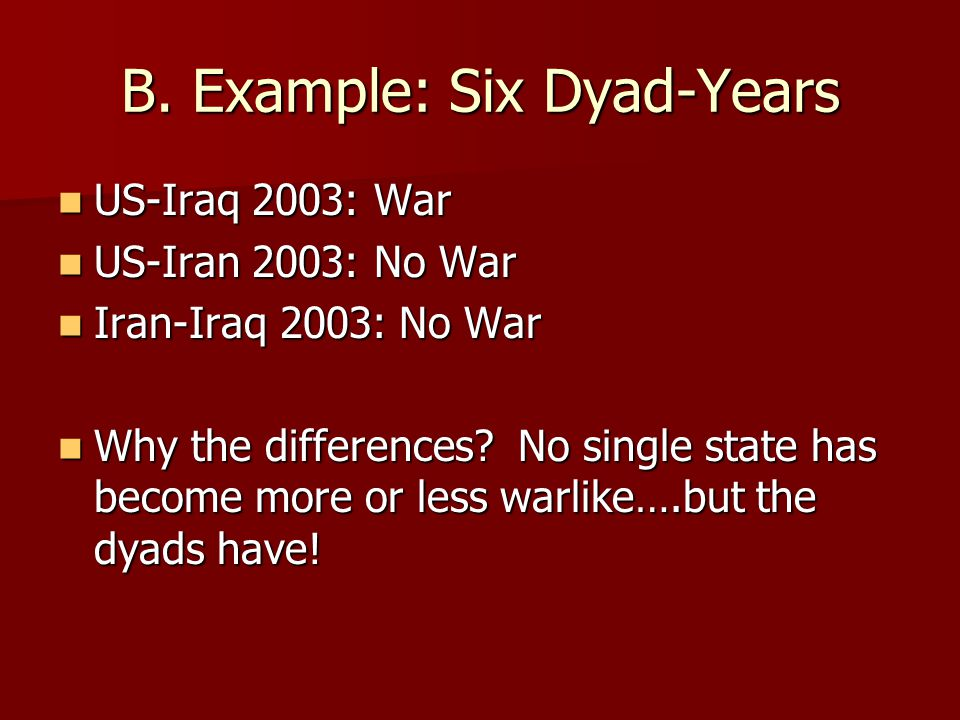 B. Example: Six Dyad-Years US-Iraq 2003: War US-Iraq 2003: War US-Iran 2003: No War US-Iran 2003: No War Iran-Iraq 2003: No War Iran-Iraq 2003: No War
