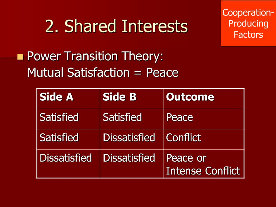 2. Shared Interests Power Transition Theory: Power Transition Theory: Mutual Satisfaction = Peace Side A Side B Outcome SatisfiedSatisfiedPeace Satisf
