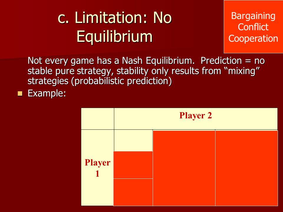 Player 2 Player 1 Strategy AStrategy B Strategy A 2,33,4 Strategy B 0, 5 4,2 c. Limitation: No Equilibrium Not every game has a Nash Equilibrium. Pred