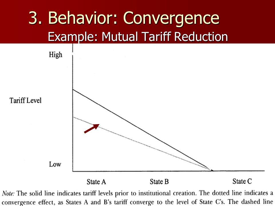 3. Behavior: Convergence Example: Mutual Tariff Reduction