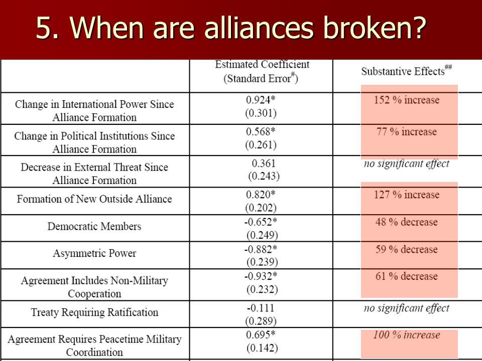 5. When are alliances broken?