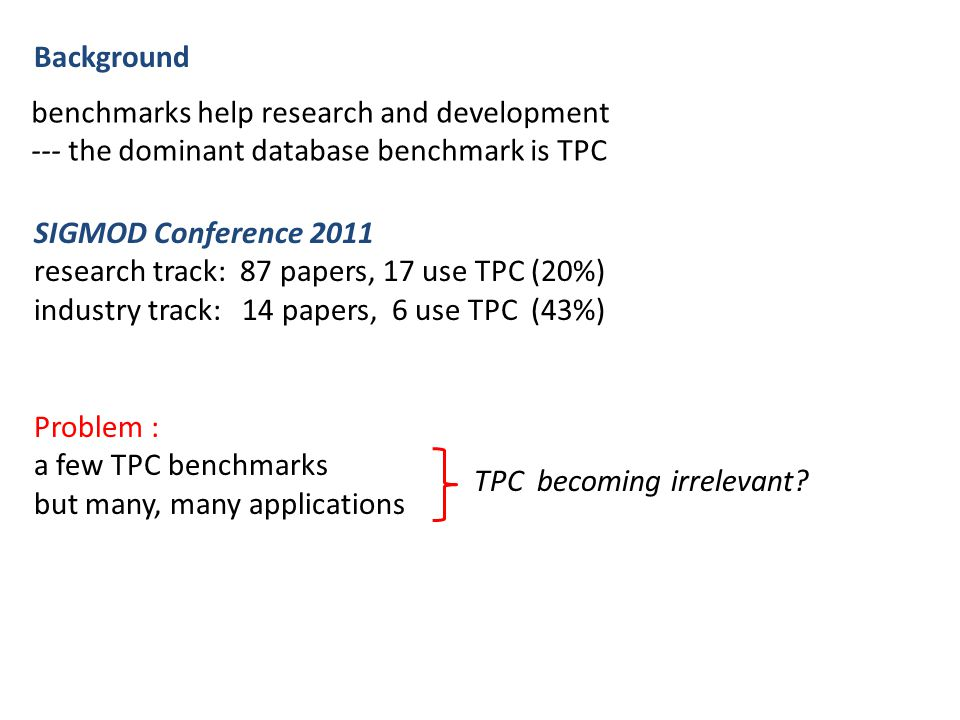 Background benchmarks help research and development --- the dominant database benchmark is TPC SIGMOD Conference 2011 research track: 87 papers, 17 us