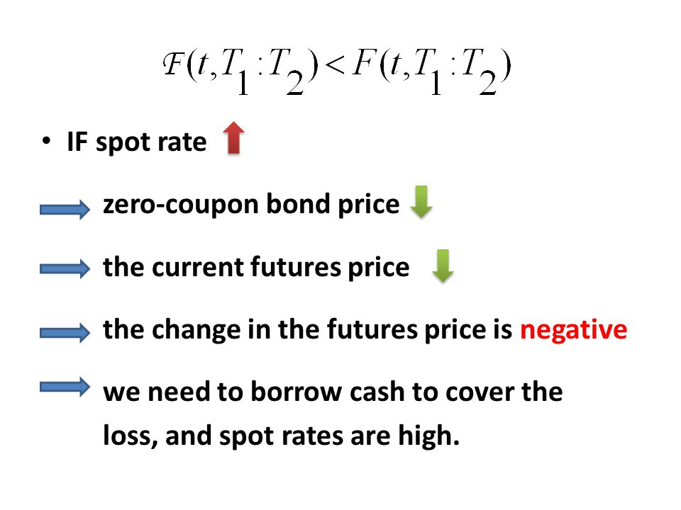 IF spot rate zero-coupon bond price the current futures price the change in the futures price is negative we need to borrow cash to cover the loss, and spot rates are high.