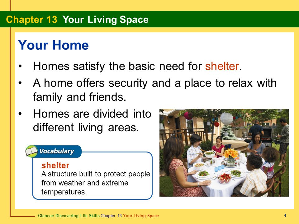 Glencoe Discovering Life Skills Chapter 13 Your Living Space Chapter 13 Your Living Space 4 Your Home Homes satisfy the basic need for shelter.