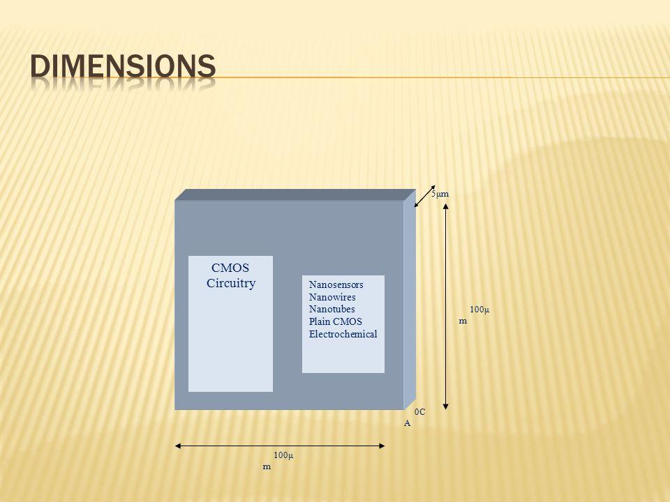 CMOS Circuitry Nanosensors Nanowires Nanotubes Plain CMOS Electrochemical 0C A 5μm 100μ m