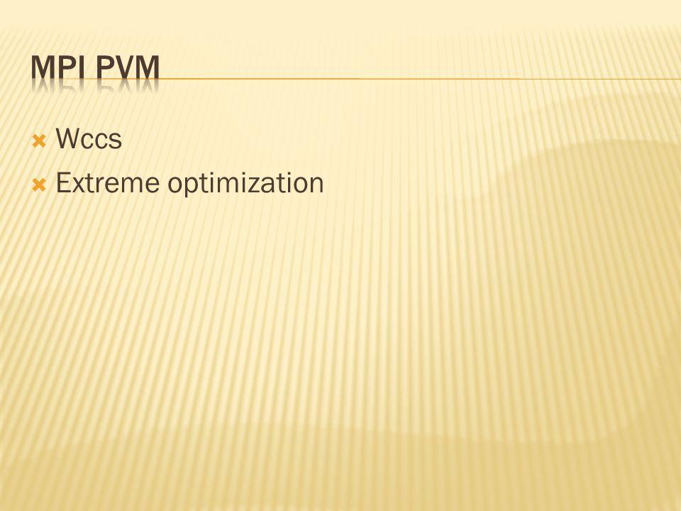  Wccs  Extreme optimization