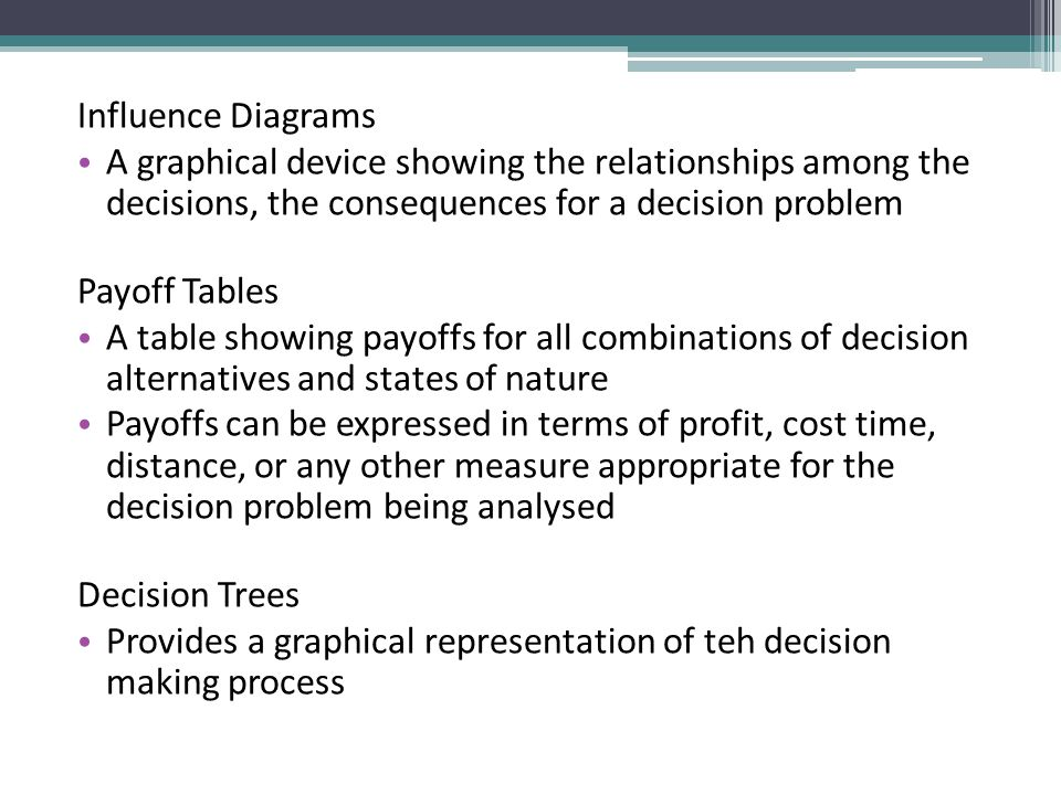 Influence Diagrams A graphical device showing the relationships among the decisions, the consequences for a decision problem Payoff Tables A table sho