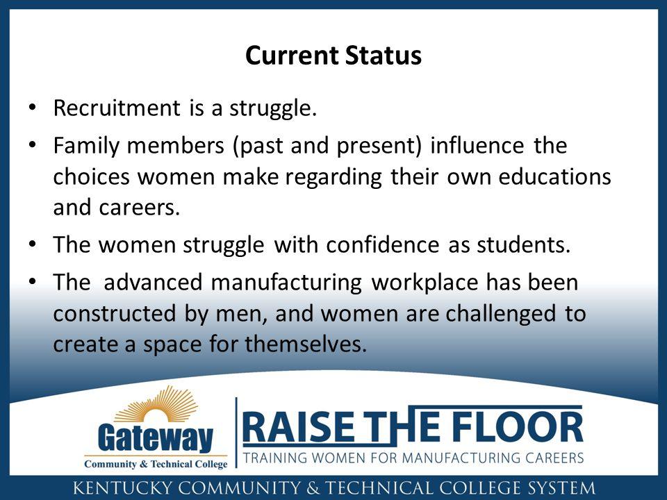 Current Status Recruitment is a struggle.