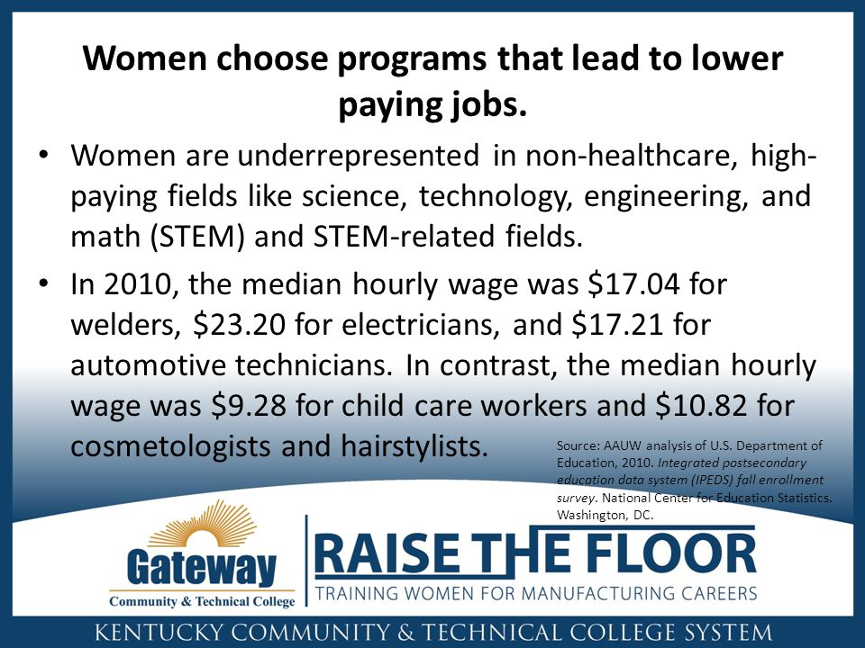 Women choose programs that lead to lower paying jobs.