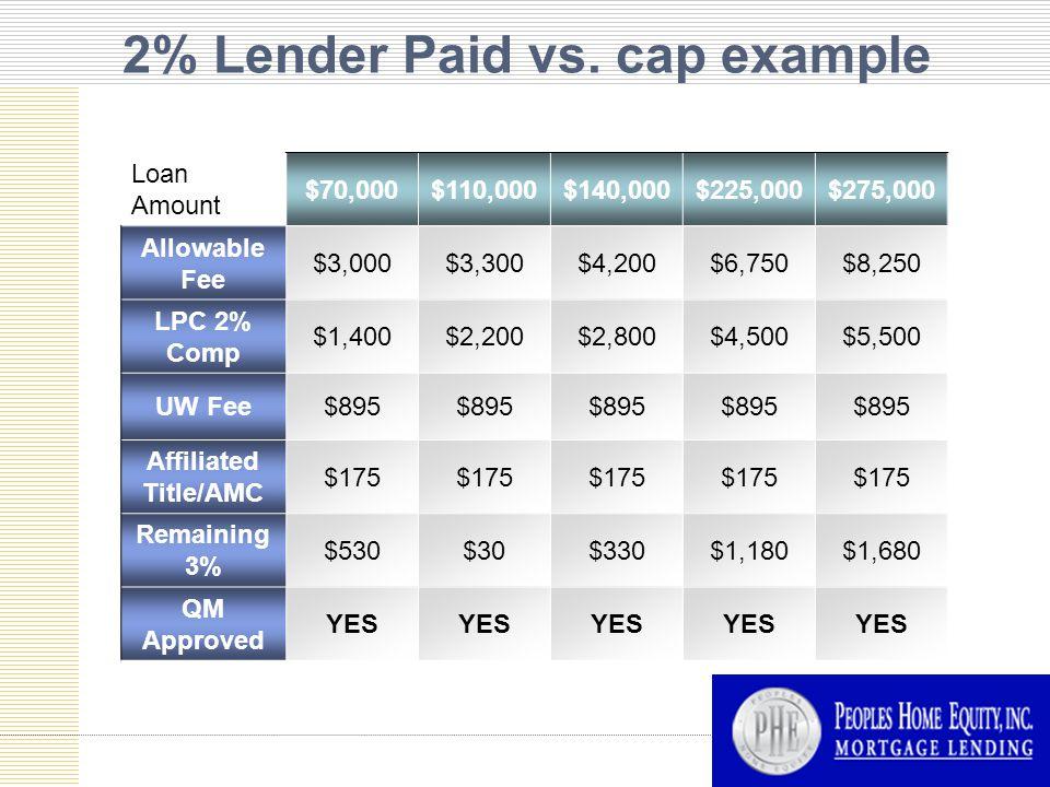 2% Lender Paid vs.