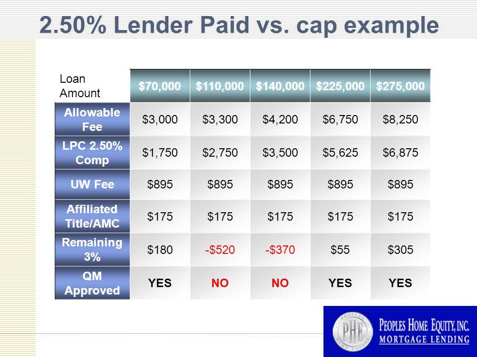 2.50% Lender Paid vs.