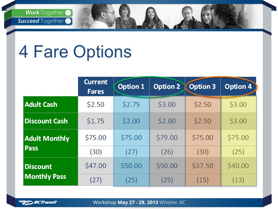 4 Fare Options