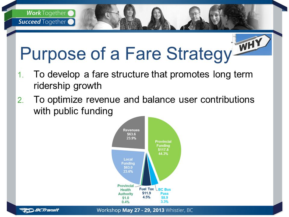 1.To develop a fare structure that promotes long term ridership growth 2.