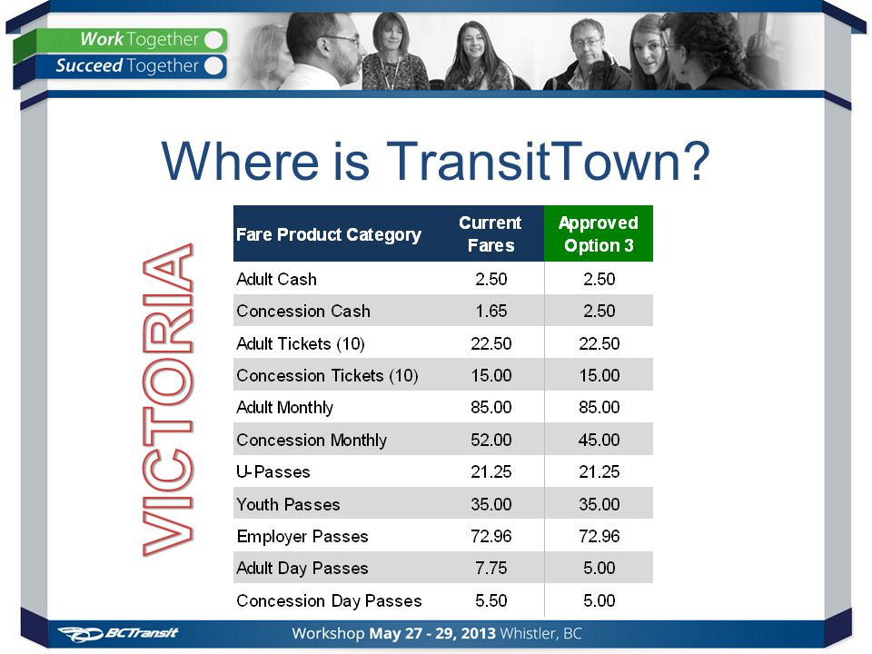 Where is TransitTown?