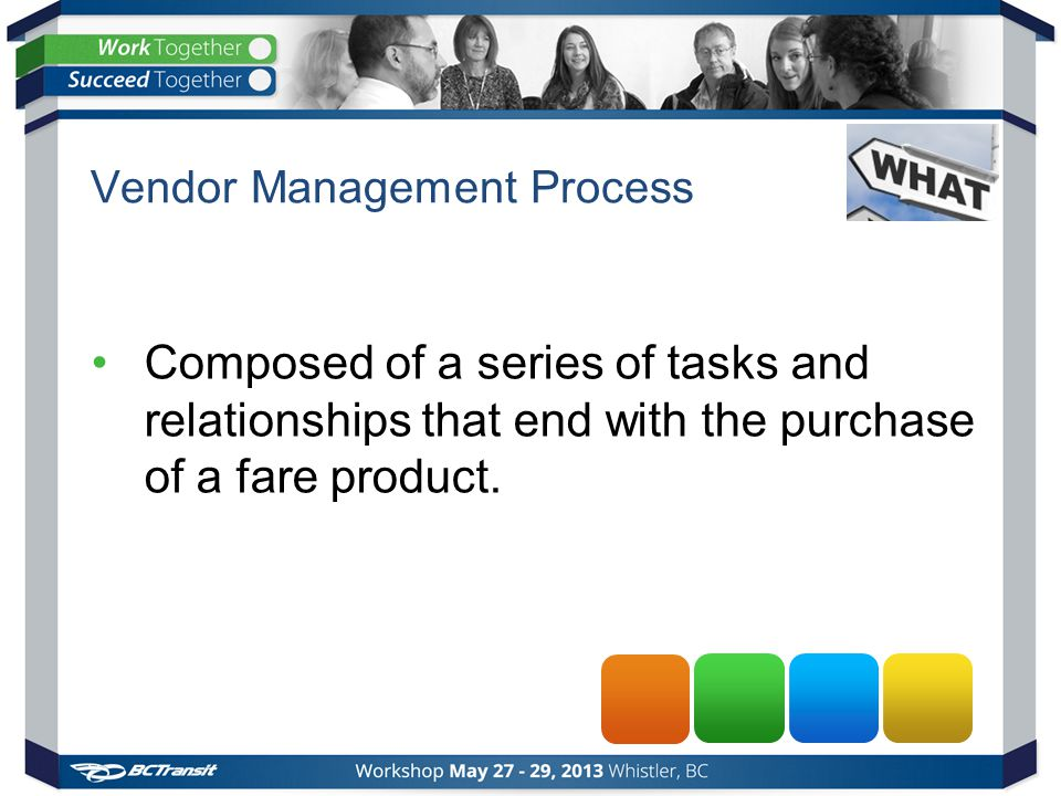 Vendor Management Process Composed of a series of tasks and relationships that end with the purchase of a fare product.