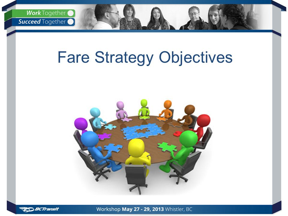 Fare Strategy Objectives