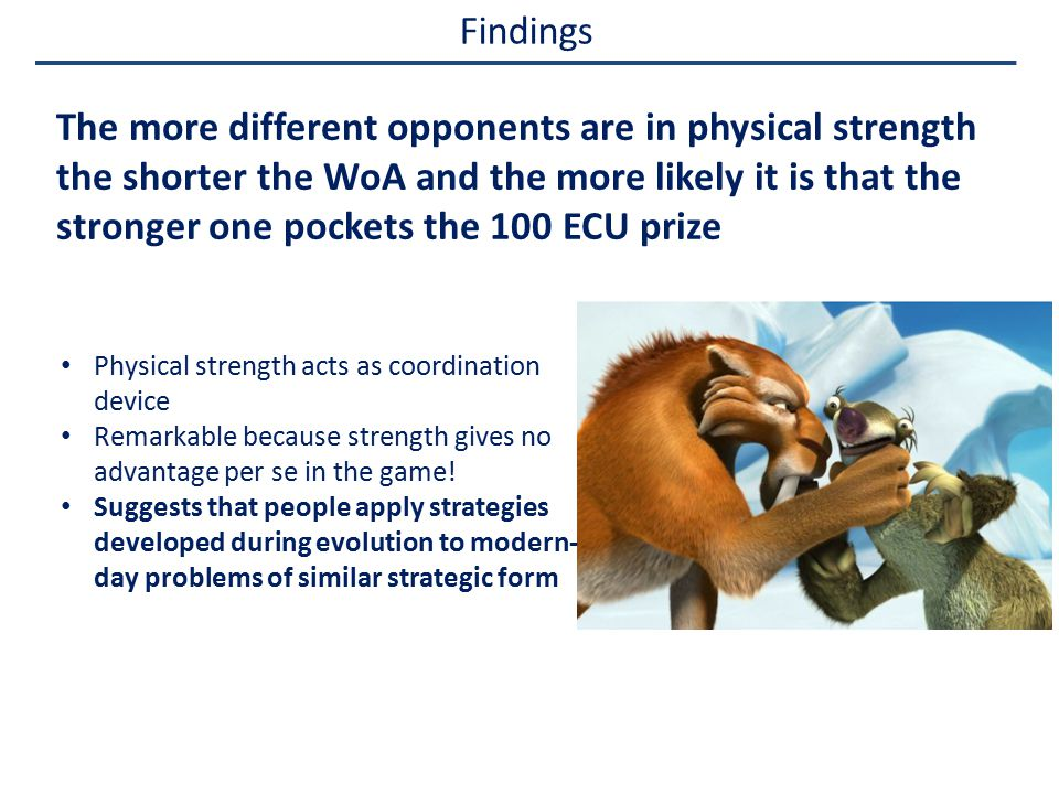 The more different opponents are in physical strength the shorter the WoA and the more likely it is that the stronger one pockets the 100 ECU prize Findings Physical strength acts as coordination device Remarkable because strength gives no advantage per se in the game.