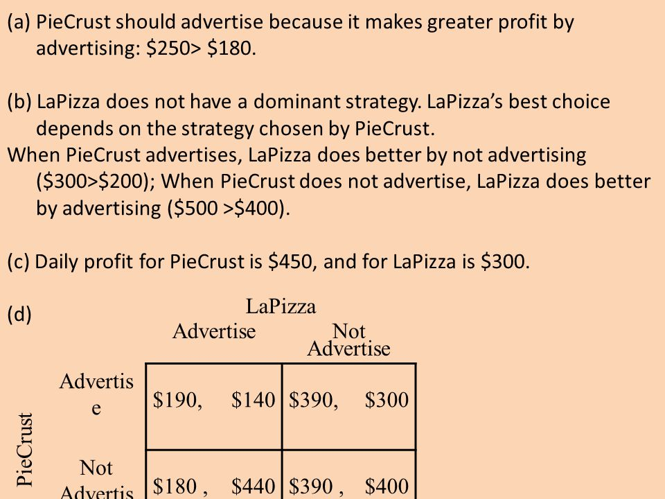(a) PieCrust should advertise because it makes greater profit by advertising: $250> $180. (b) LaPizza does not have a dominant strategy. LaPizza's bes
