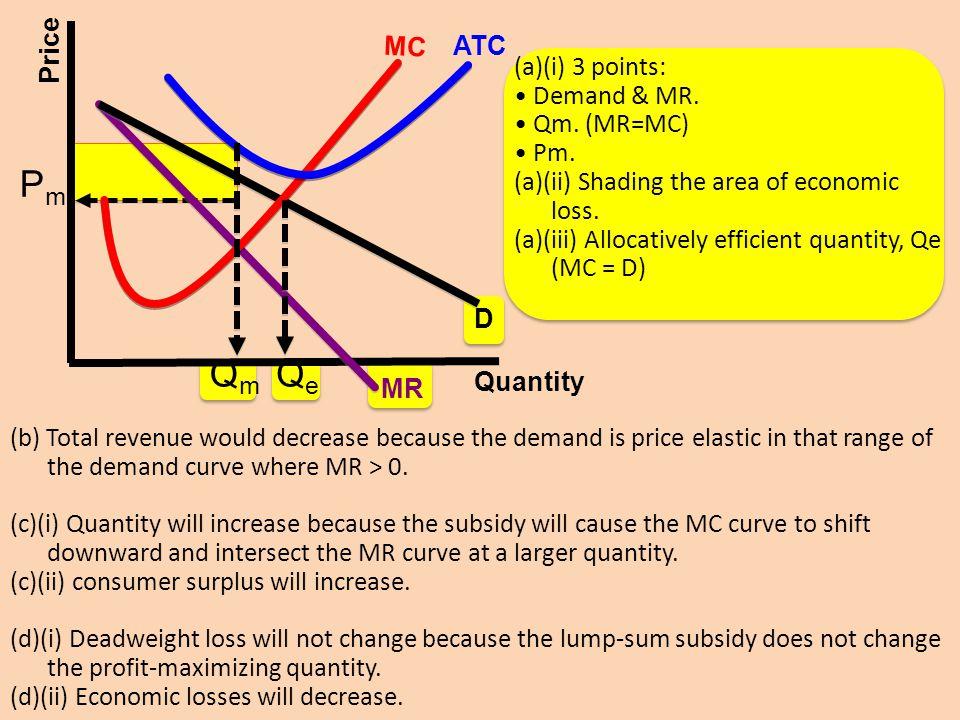 (a)(i) 3 points: Demand & MR. Qm. (MR=MC) Pm. (a)(ii) Shading the area of economic loss. (a)(iii) Allocatively efficient quantity, Qe (MC = D) (b) Tot