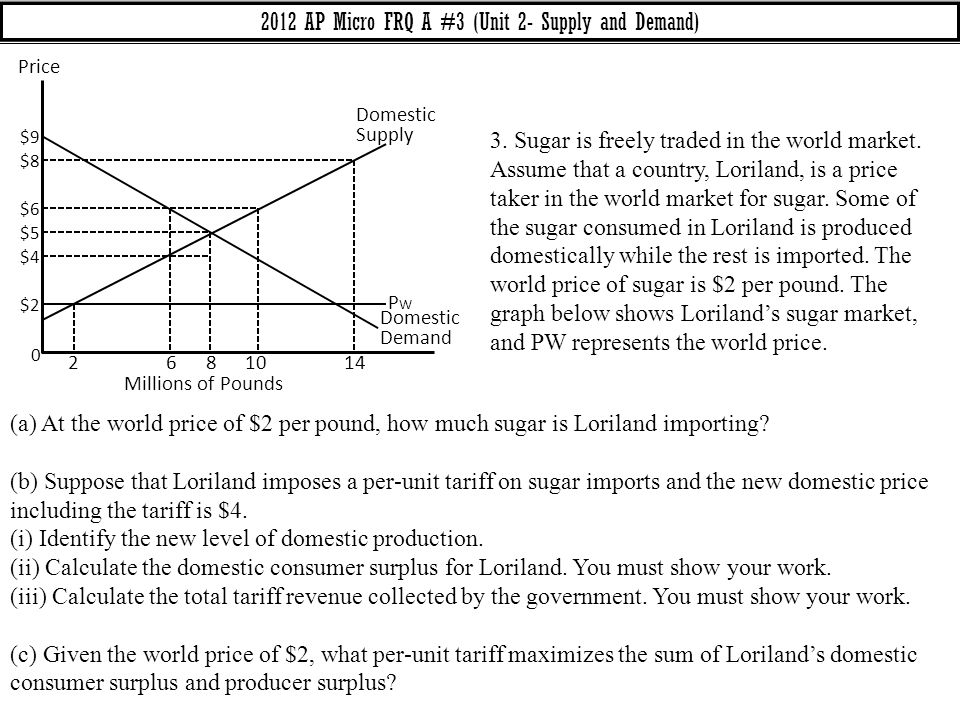 2012 AP Micro FRQ A #3 (Unit 2- Supply and Demand) 3. Sugar is freely traded in the world market. Assume that a country, Loriland, is a price taker in