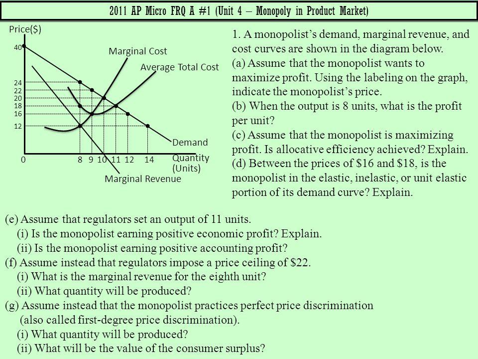 (e) Assume that regulators set an output of 11 units. (i) Is the monopolist earning positive economic profit? Explain. (ii) Is the monopolist earning