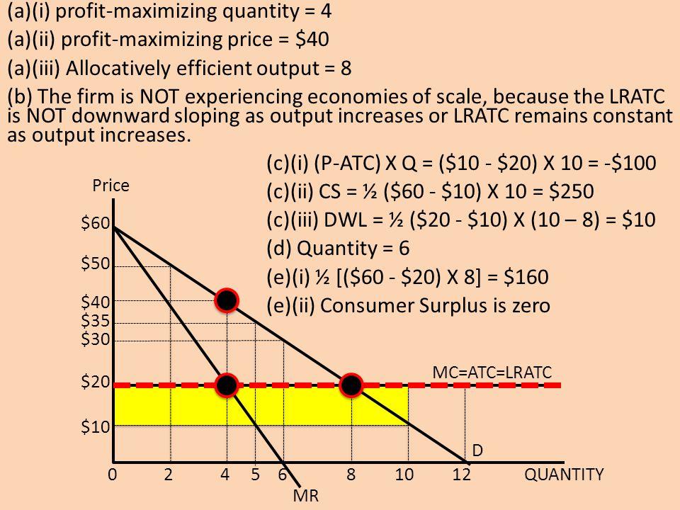 MR MC=ATC=LRATC D 0 2 4 5 6 8 10 12QUANTITY Price $60 $50 $40 $35 $30 $20 $10 (a)(i) profit-maximizing quantity = 4 (a)(ii) profit-maximizing price =