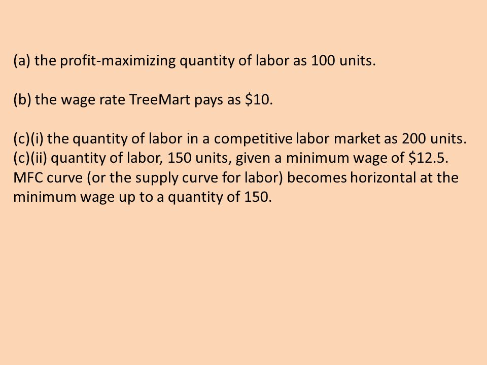 (a) the profit-maximizing quantity of labor as 100 units. (b) the wage rate TreeMart pays as $10. (c)(i) the quantity of labor in a competitive labor