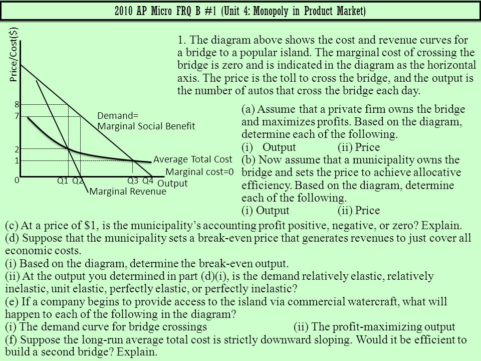 2010 AP Micro FRQ B #1 (Unit 4: Monopoly in Product Market) (a) Assume that a private firm owns the bridge and maximizes profits. Based on the diagram