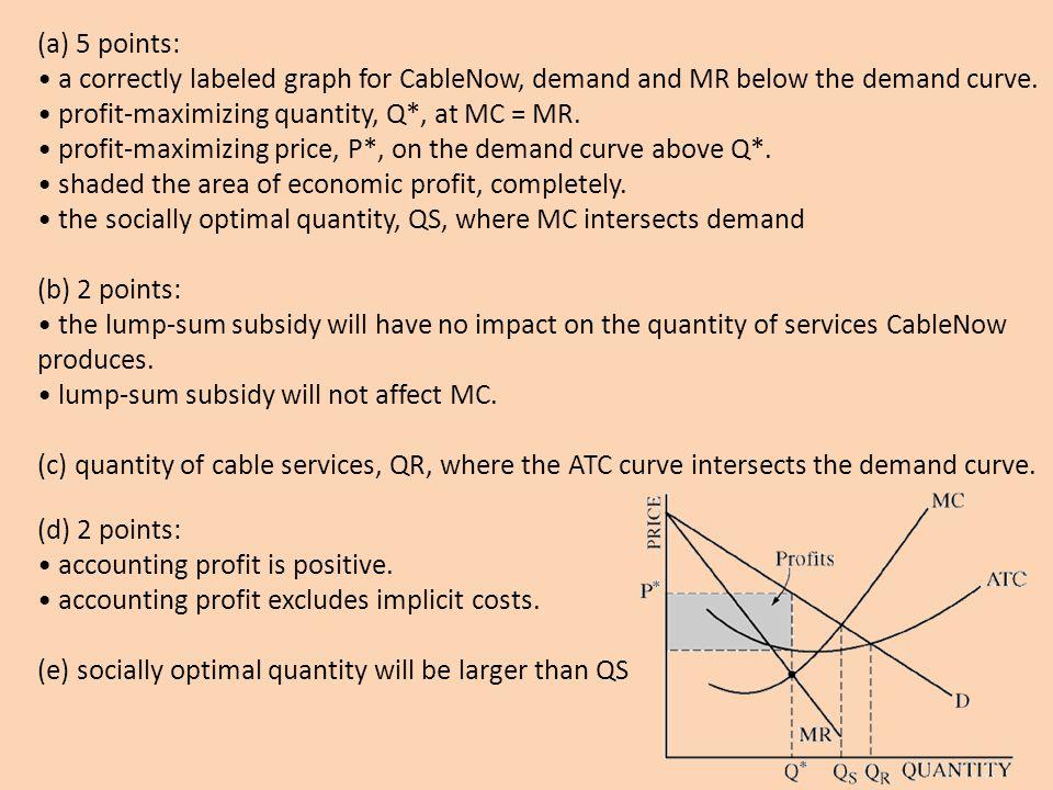 (a) 5 points: a correctly labeled graph for CableNow, demand and MR below the demand curve. profit-maximizing quantity, Q*, at MC = MR. profit-maximiz