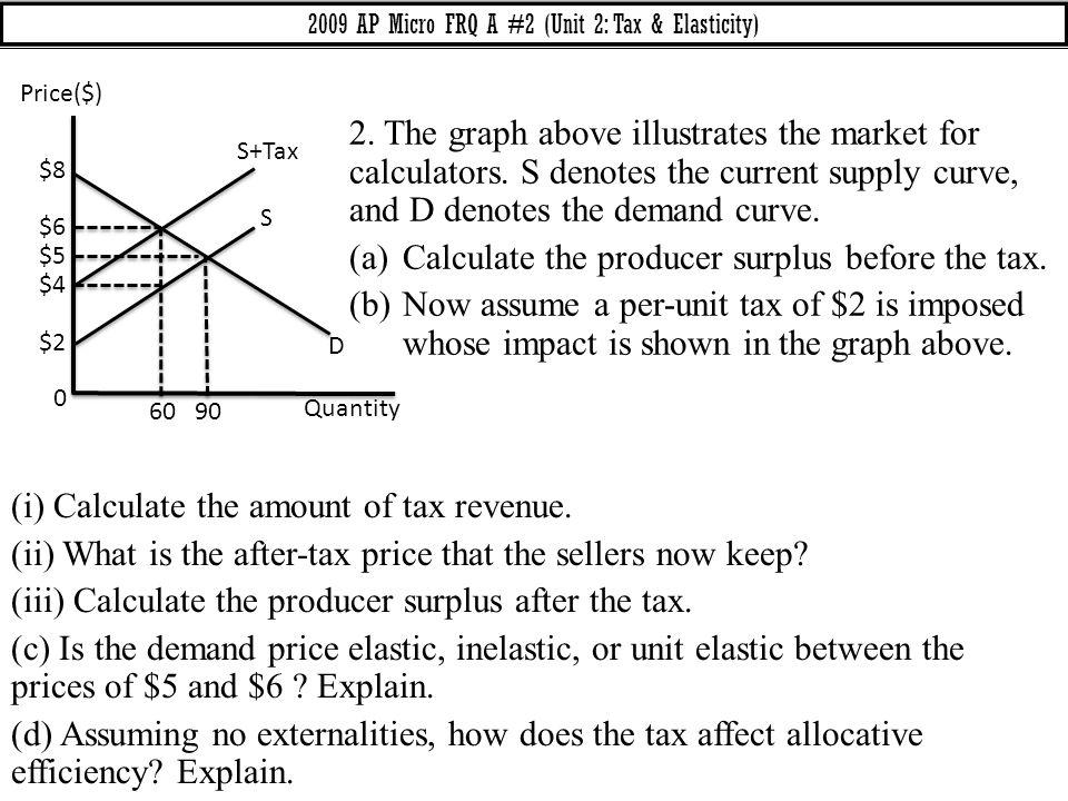 2009 AP Micro FRQ A #2 (Unit 2: Tax & Elasticity) 2. The graph above illustrates the market for calculators. S denotes the current supply curve, and D