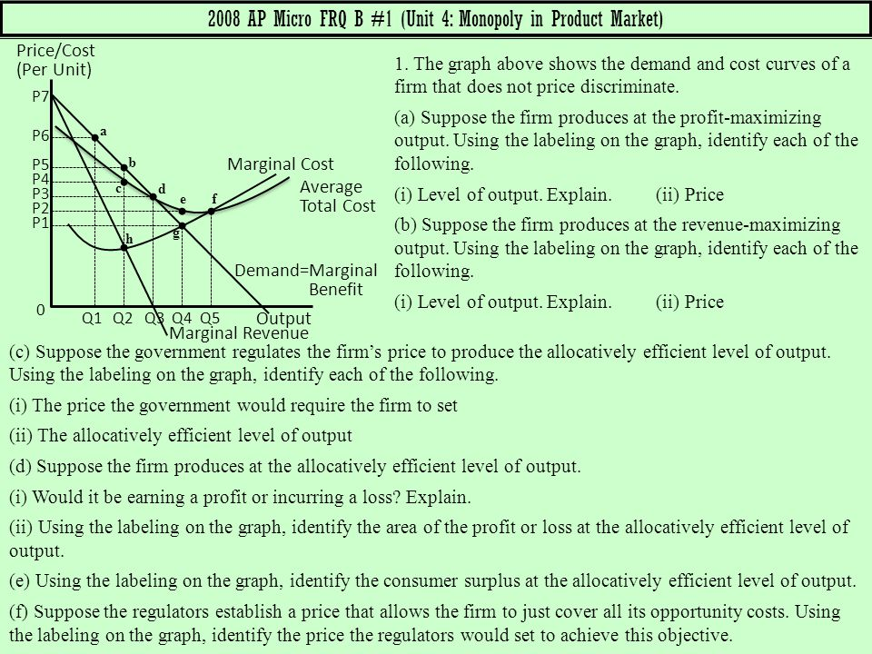 2008 AP Micro FRQ B #1 (Unit 4: Monopoly in Product Market) 1. The graph above shows the demand and cost curves of a firm that does not price discrimi