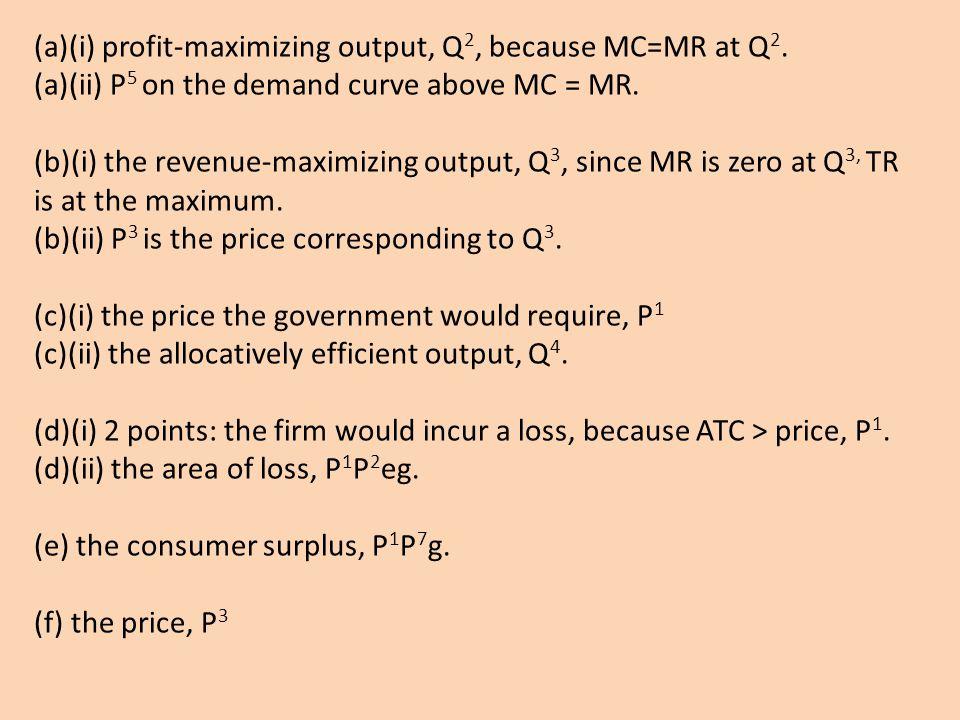 (a)(i) profit-maximizing output, Q 2, because MC=MR at Q 2. (a)(ii) P 5 on the demand curve above MC = MR. (b)(i) the revenue-maximizing output, Q 3,
