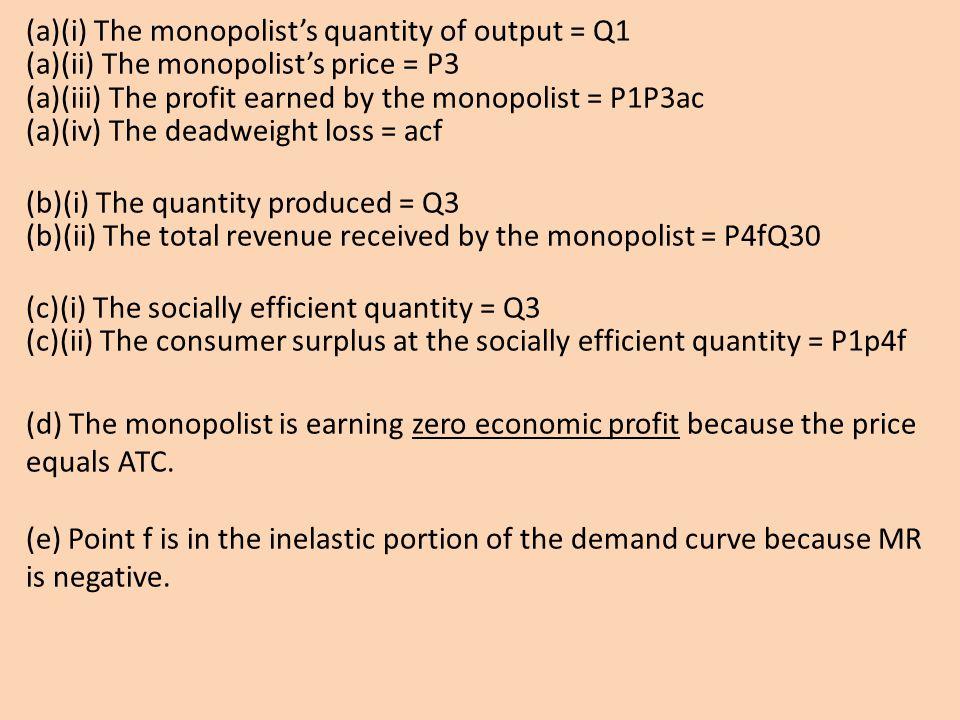 (a)(i) The monopolist's quantity of output = Q1 (a)(ii) The monopolist's price = P3 (a)(iii) The profit earned by the monopolist = P1P3ac (a)(iv) The