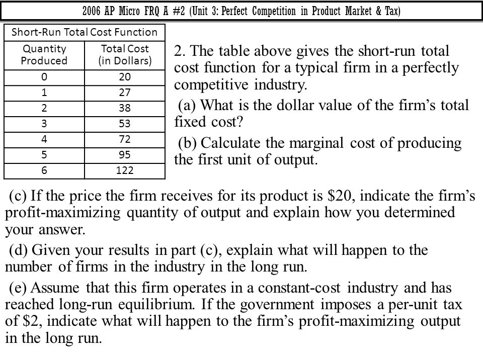 2006 AP Micro FRQ A #2 (Unit 3: Perfect Competition in Product Market & Tax) (c) If the price the firm receives for its product is $20, indicate the f