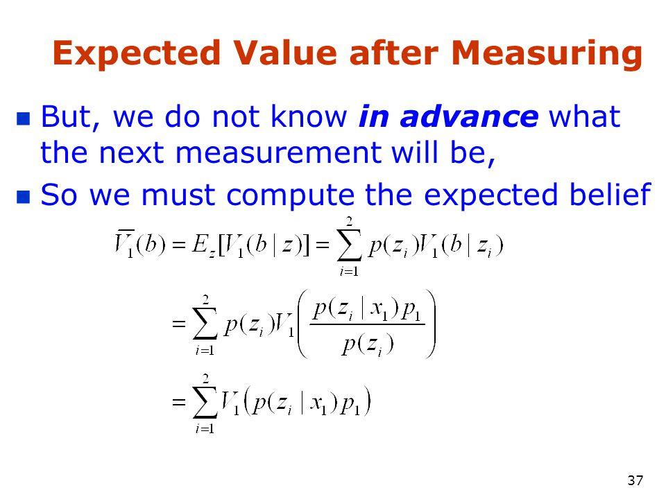 36 Value Function b'(b|z 1 ) V 1 (b) V 1 (b|z 1 )