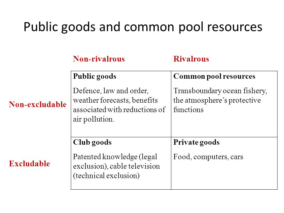 Public goods and common pool resources Non-rivalrousRivalrous Non-excludable Public goods Defence, law and order, weather forecasts, benefits associated with reductions of air pollution.