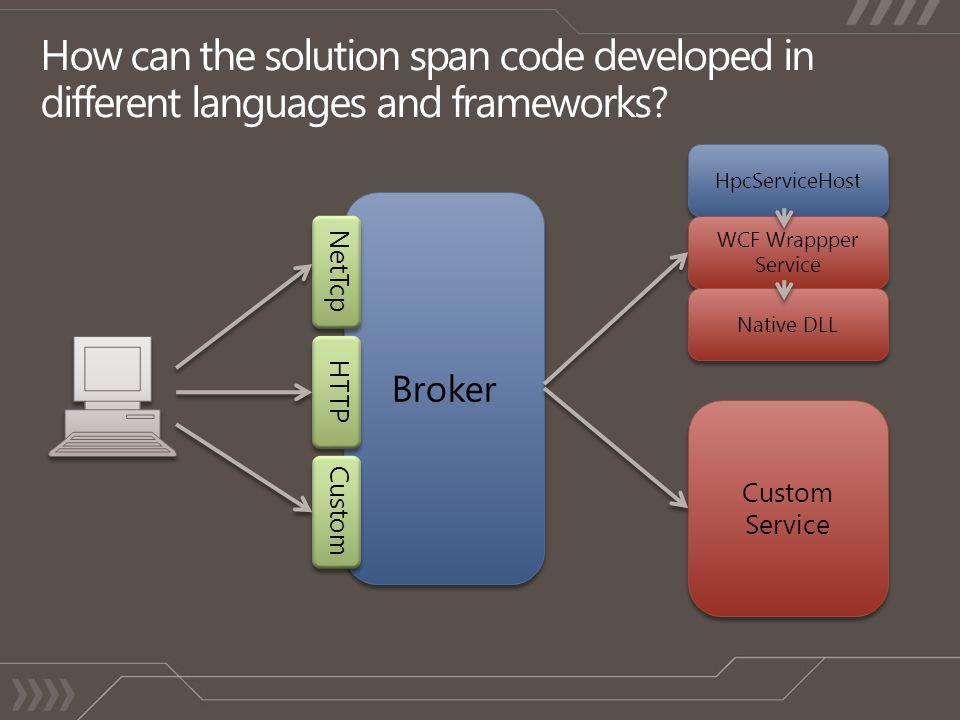 Broker HTTP NetTcp Custom HpcServiceHost WCF Wrappper Service Native DLL Custom Service Custom Service