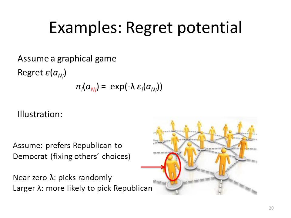 Examples: Regret potential Assume a graphical game Regret ε(a N i ) π i (a N i ) = exp(-λ ε i (a N i )) Illustration: 20 Assume: prefers Republican to