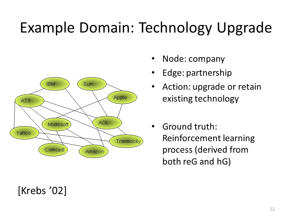 Example Domain: Technology Upgrade Node: company Edge: partnership Action: upgrade or retain existing technology Ground truth: Reinforcement learning process (derived from both reG and hG) [Krebs '02] 22
