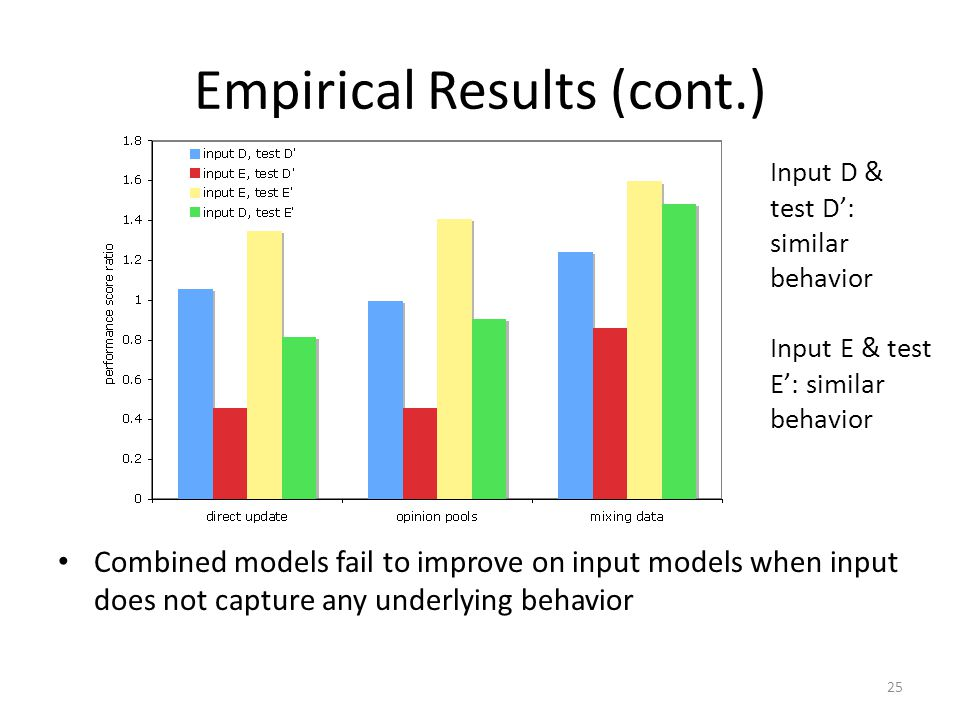 Empirical Results (cont.) Combined models fail to improve on input models when input does not capture any underlying behavior 25 Input D & test D': si