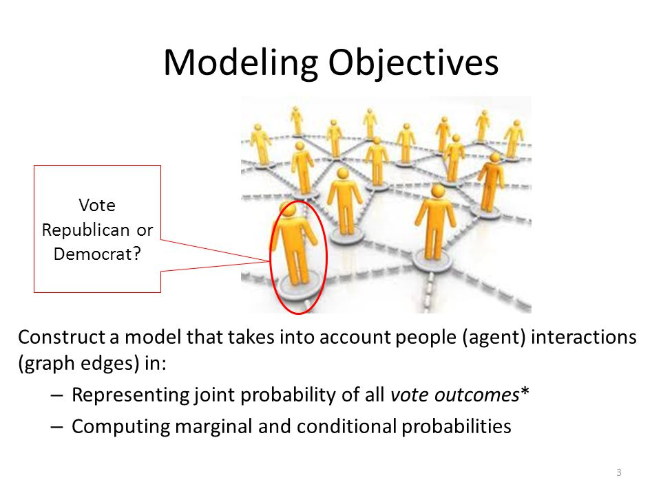 Modeling Objectives Construct a model that takes into account people (agent) interactions (graph edges) in: – Representing joint probability of all vo