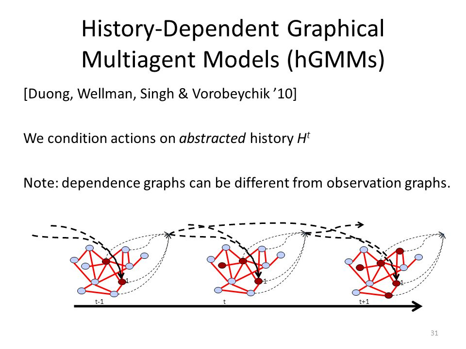 History-Dependent Graphical Multiagent Models (hGMMs) [Duong, Wellman, Singh & Vorobeychik '10] We condition actions on abstracted history H t Note: d