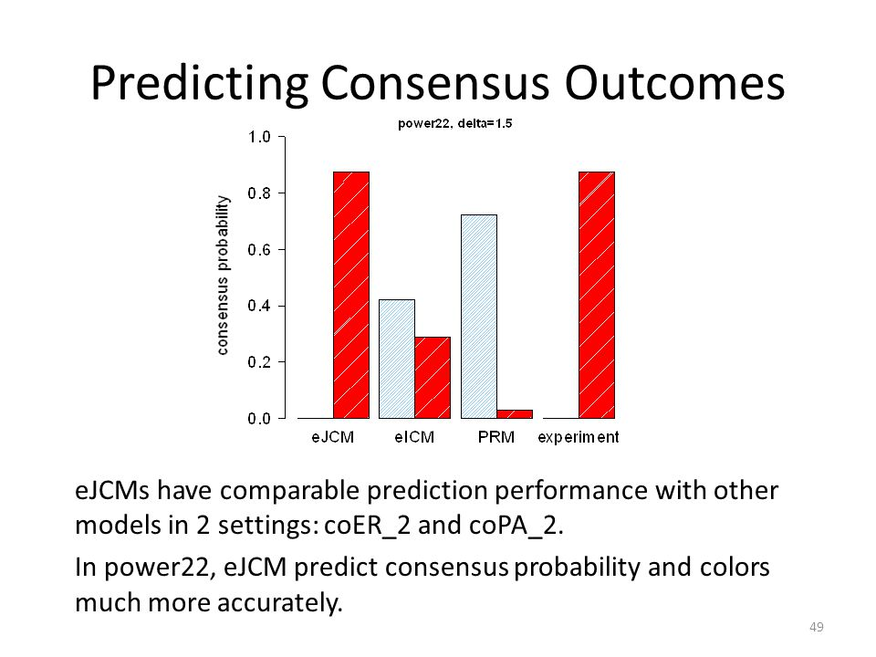 Predicting Consensus Outcomes eJCMs have comparable prediction performance with other models in 2 settings: coER_2 and coPA_2. In power22, eJCM predic