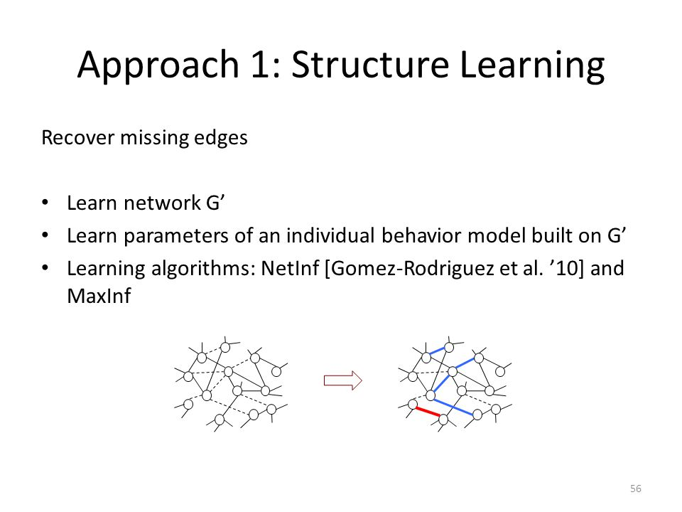 Approach 1: Structure Learning Recover missing edges Learn network G' Learn parameters of an individual behavior model built on G' Learning algorithms: NetInf [Gomez-Rodriguez et al.