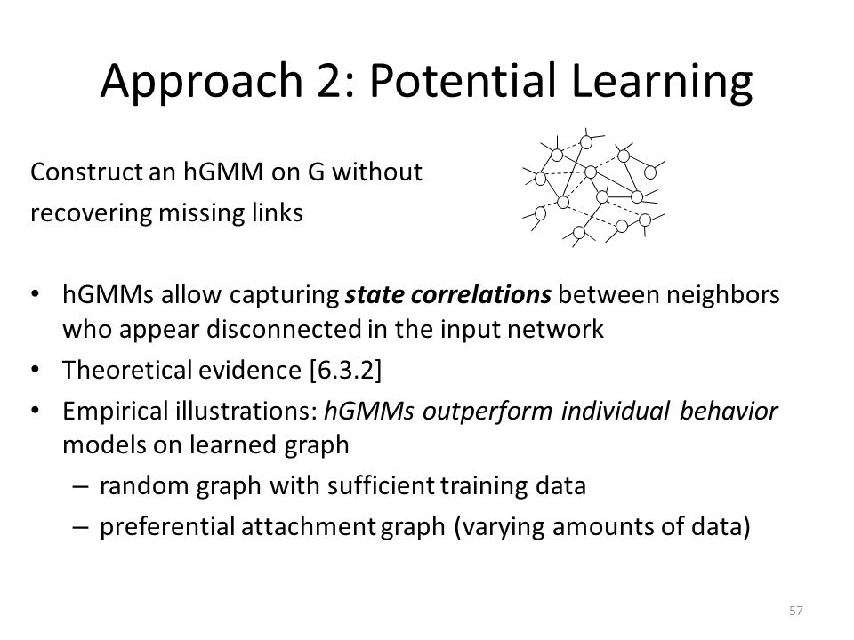 Approach 2: Potential Learning Construct an hGMM on G without recovering missing links hGMMs allow capturing state correlations between neighbors who